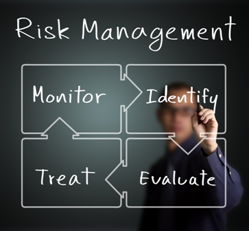Economic risk is all about the business model and its cost structure, whereas pre –transactional and transaction risk is all about the tactical aspects of treasury management and hedging.